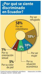 refugiados colombia